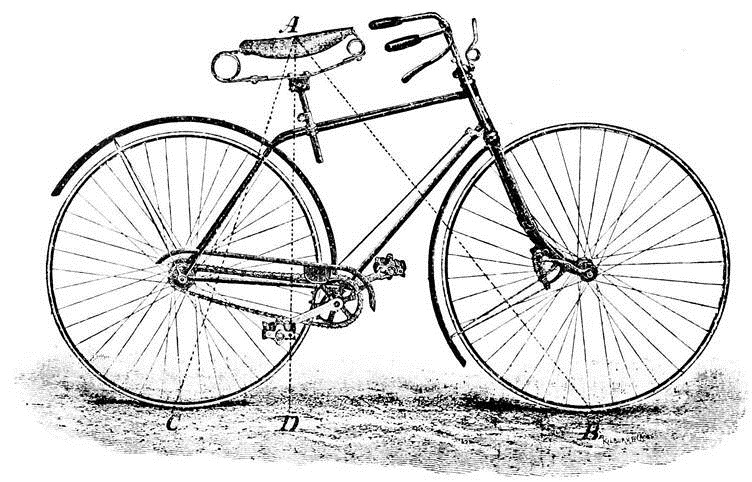 The History of the Bicycle – Engineering Sport