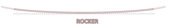 Rocker_shape