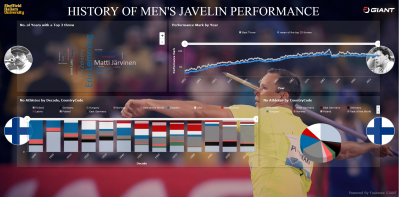 javelin20men
