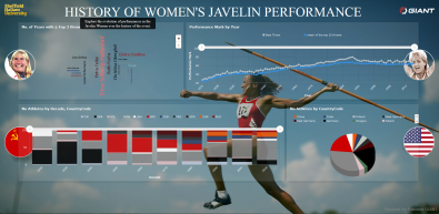 javelin20women