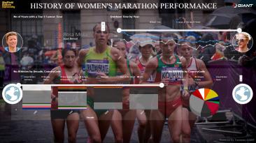 marathon20women